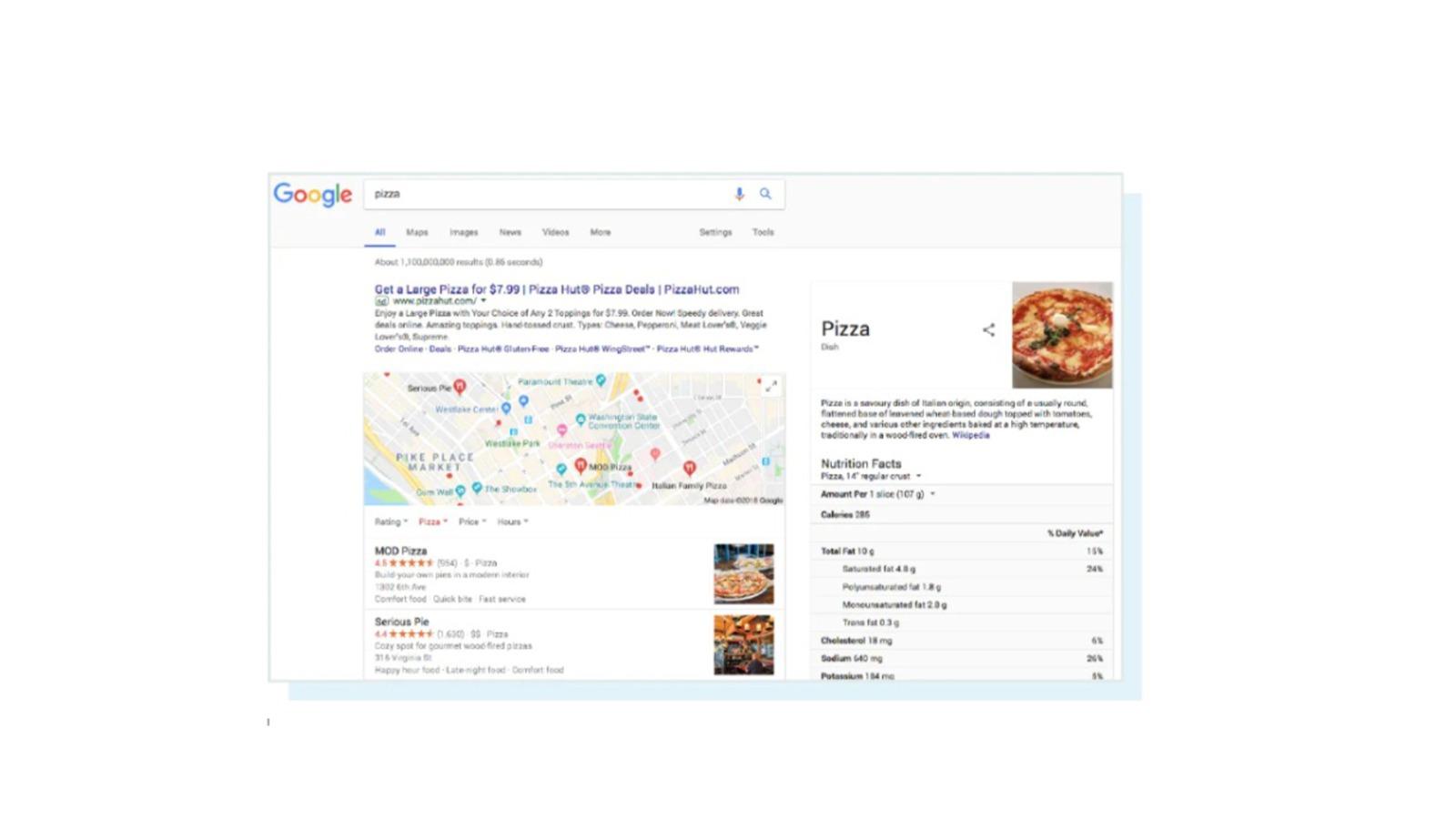 البحث عن بيتزا